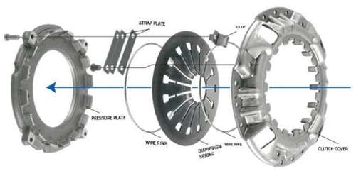Clutch/Flywheel
